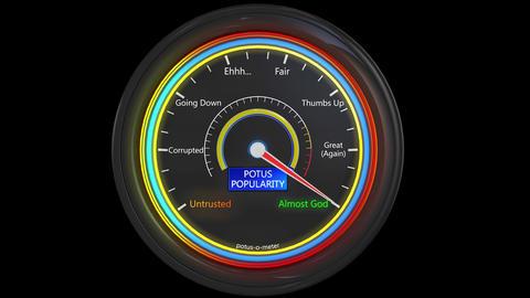 4K Potus Popularity Meter 3D Animation Animation