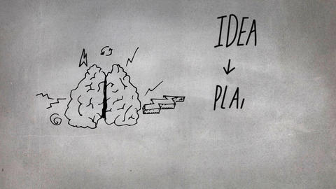Steps: Idea, plan, action Animation