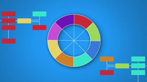 Colour wheel with empty labels Animation