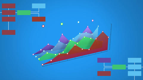 Blank line graphs and labels Animation