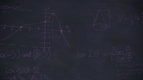 Mathmatical equations on chalkboard Animation