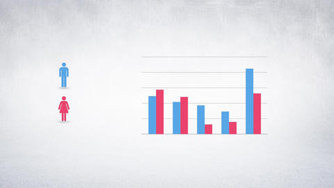 Bar graphs corresponding to gender Animation