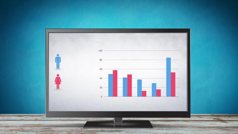 Bar graphs corresponding to gender statistics Animation