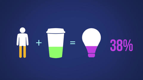 Male, coffee cup and light bulb shapes filling up with colours 4k Animation