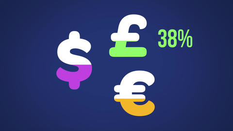 US dollar, euro and pound sterling currency symbols and numbers filling up with colours 4k Animation