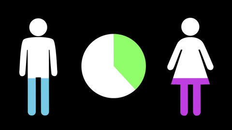 Male and female shapes and pie chart filling up with colours 4k Animation