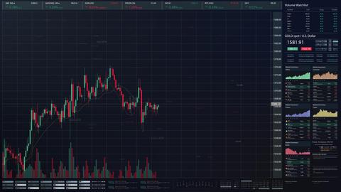 Stock Market Trading Screen Mockup Animation