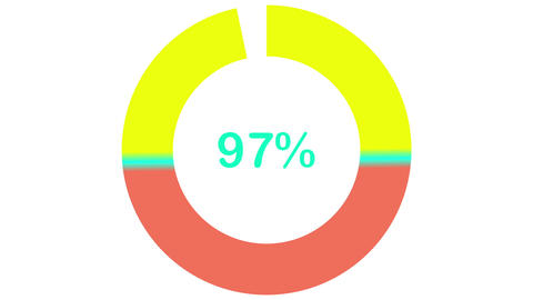 Created circular infographic piechart percentage Live Action