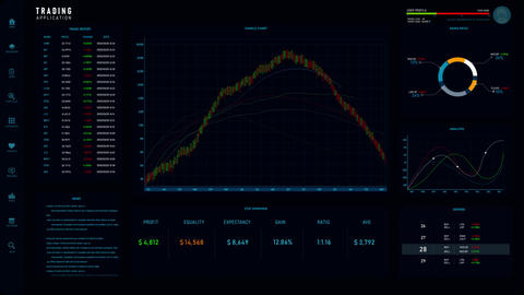 Business user interface with stock graph chart and indicator element, Raising and falling status, Live Action