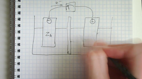 Drawing of Electrolysis process illustration time lapse Footage