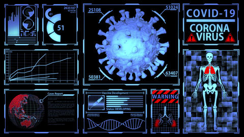 Coronavirus/Covid-19 3D Model Rendering in Futuristic Digital Medical HUD with Epidemic Detection, Animation