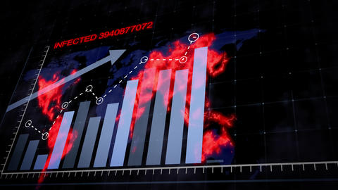 Rising blue bar graph and red virus Videos animados