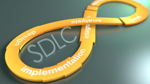 Software Develoment Lifecycle background animation Animation