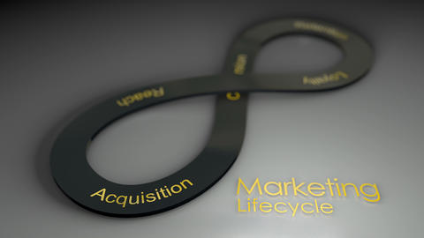 Marketing Lifecycle concept animation background Animation
