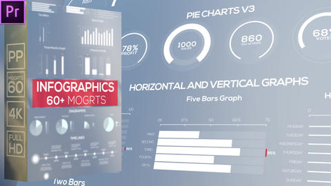 Infographics Pack | MOGRT Motion Graphics Template