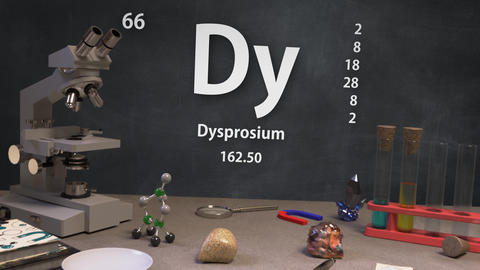 Infographic of 66 Element Dy Dysprosium of the Periodic Table Animation