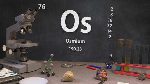 Infographic of 76 Element Os Osmium of the Periodic Table Animation