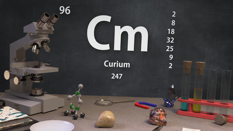 Infographic of 96 Element Cm Curium of the Periodic Table Animation