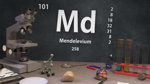 Infographic of 101 Element Md Mendelevium of the Periodic Table Animation