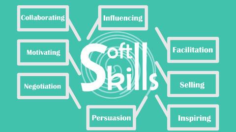 Animated soft-skills presentation. Rotating elements, people icon, and floating  Animation