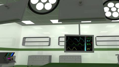 Operation Room 4 Animation