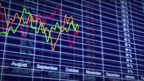 Stock Market charts in looped animation. HD 1080 Animation