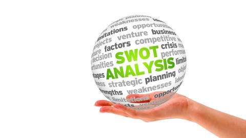 Swot Analysis Word Sphere Stock Video Footage