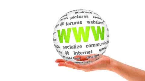 World Wide Web Word Sphere Animation