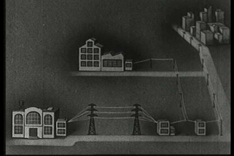 Electromagnetism is explain in this 1930s film Footage