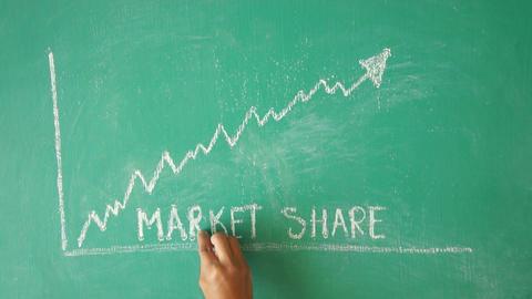 Market Share Timelapse Footage