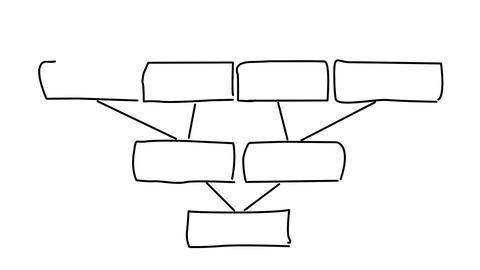 Empty Flow Charts Animation