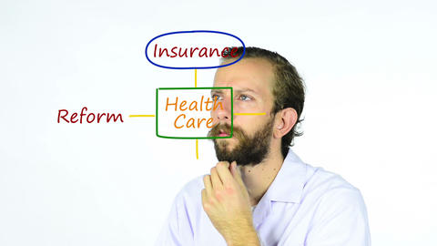 Healthcare Flow Chart stock footage