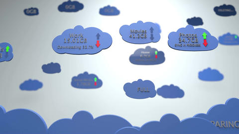4 K Cloud Servers 20 DOF Animation