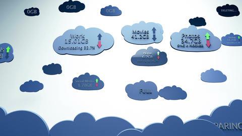 Cloud Servers 1 Animation