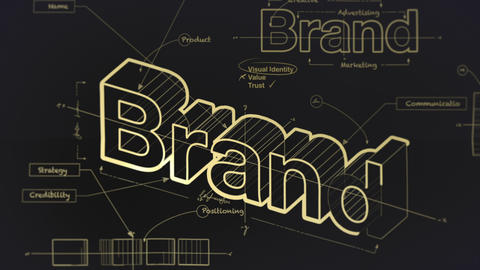 Blueprint for a Brand Animation