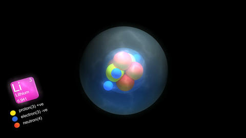 Lithium atom, with element's symbol, number, mass  Animation