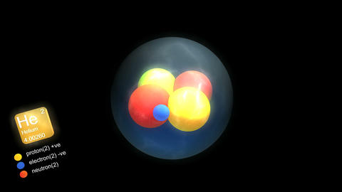 Helium atom, with element's symbol, number, mass a Animation