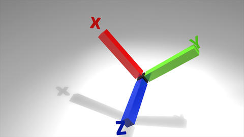 3d axis Animation
