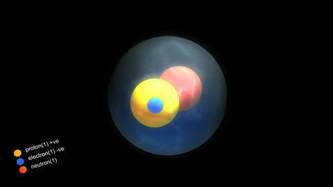 Deuterium atom Animation