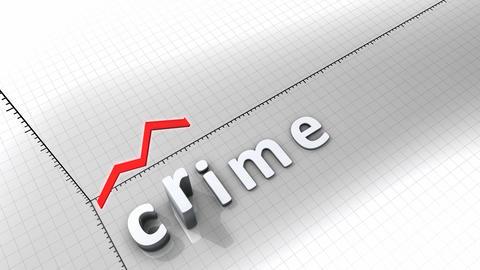 Growing chart - Crime Animation
