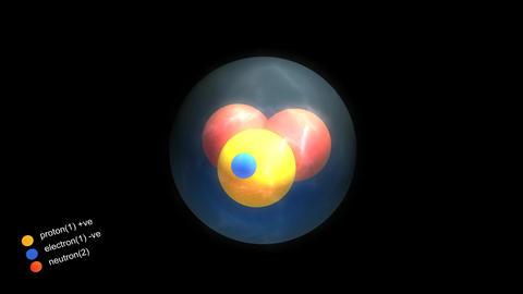 Tritium atom Animation