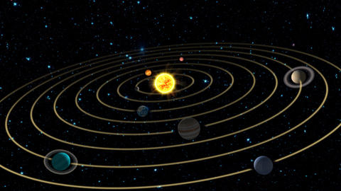 Solar System Animation Animation