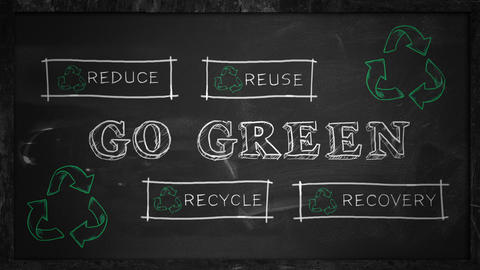 Reduce Reuse Recycle Recover Go Green stock footage