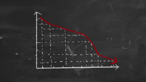 Decreasing Statistic graphic - failure business Animation