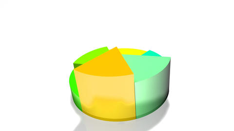 3D Animated Pie Chart Footage