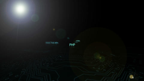 Animation of different coding languages Animation