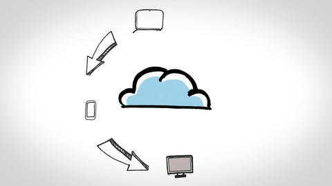 Animation of electronic devices circling around cloud Animation