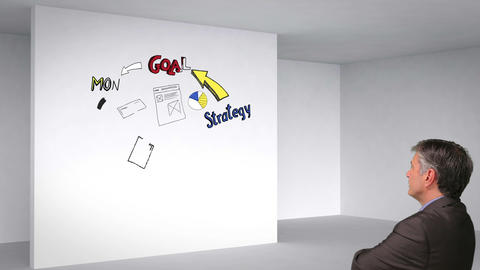 Colored animation showing business plan cycle in 3d room and man watching Animation