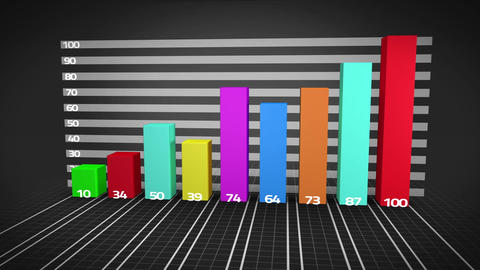 Colourful bar chart growing Animation