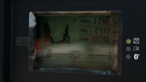 Electronic display of a produced electricity Footage
